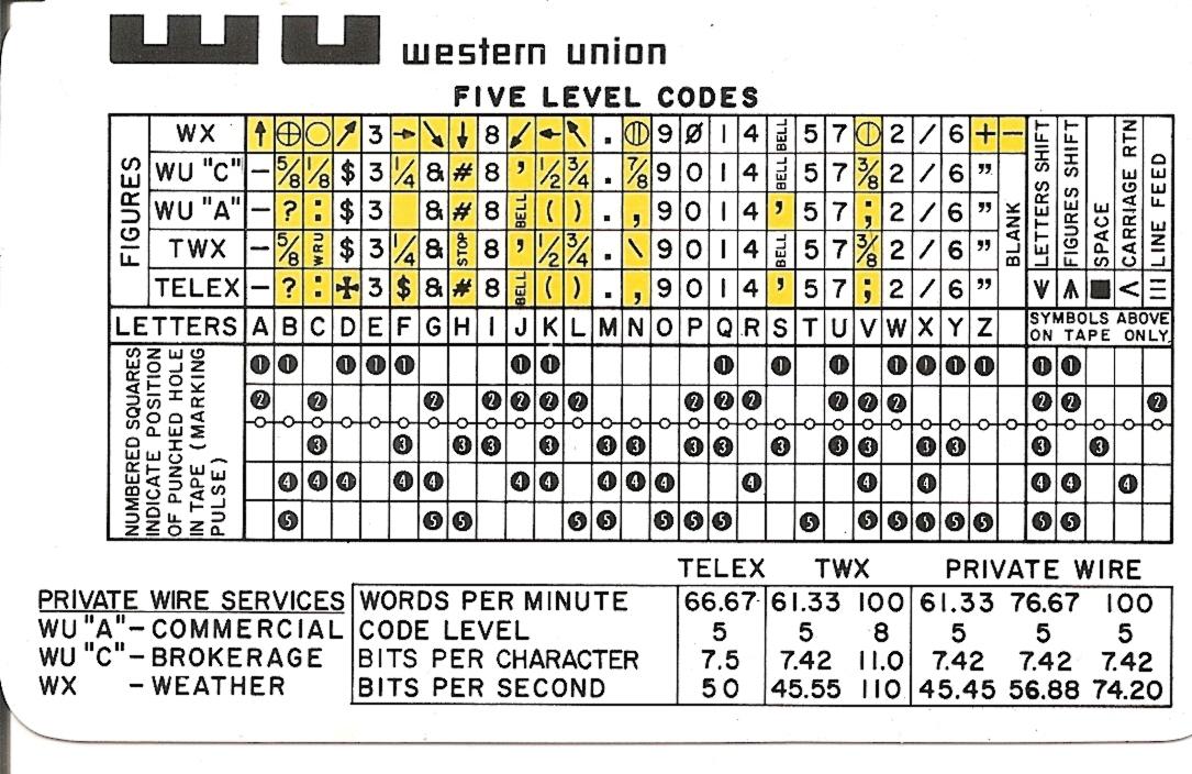 western union promotion code deutschland